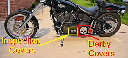 Harley Davidson Custom Derby Covers Azece Com Motorcycles Your